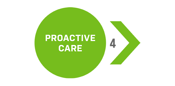 Proactive Care-Phase