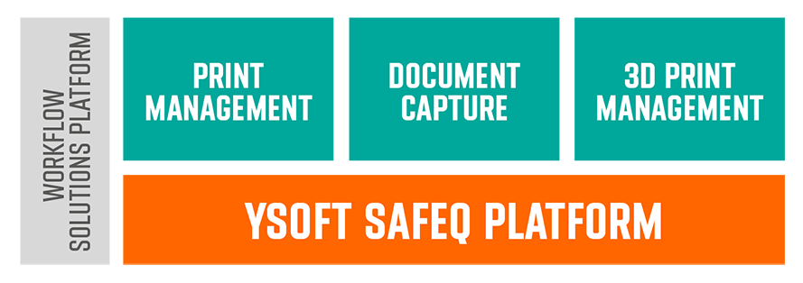 The YSoft SafeQ Platform