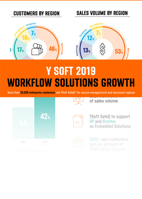 Y SOFT 2019 WORKFLOW SOLUTIONS GROWTH